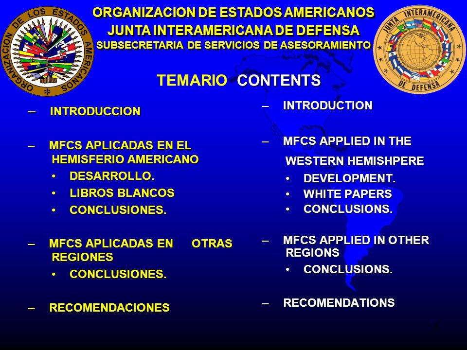 14 ORGANIZACION DE ESTADOS AMERICANOS JUNTA INTERAMERICANA DE DEFENSA SUBSECRETARIA DE SERVICIOS DE ASESORAMIENTO LIBROS BLANCOS –16 ESTADOS PUBLICARON LIBROS BLANCOS –INCREMENTO DE 1 ESTADO EN 2007 WHITE PAPERS –16 STATES PUBLISHED WHITE PAPERS.