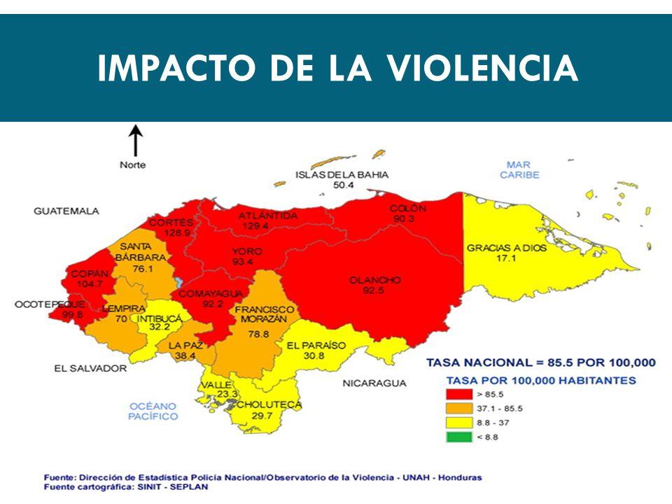 IMPACTO DE LA VIOLENCIA
