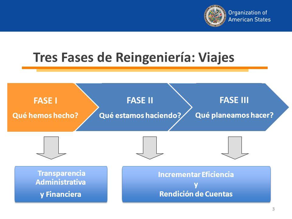 4 En los últimos años, la SG/OEA ha enfocado la atención de la Administración en el desarrollo de estructuras financieras y administrativas, sistemas y reportes que sean comprensibles, sin errores y útiles para los interesados.