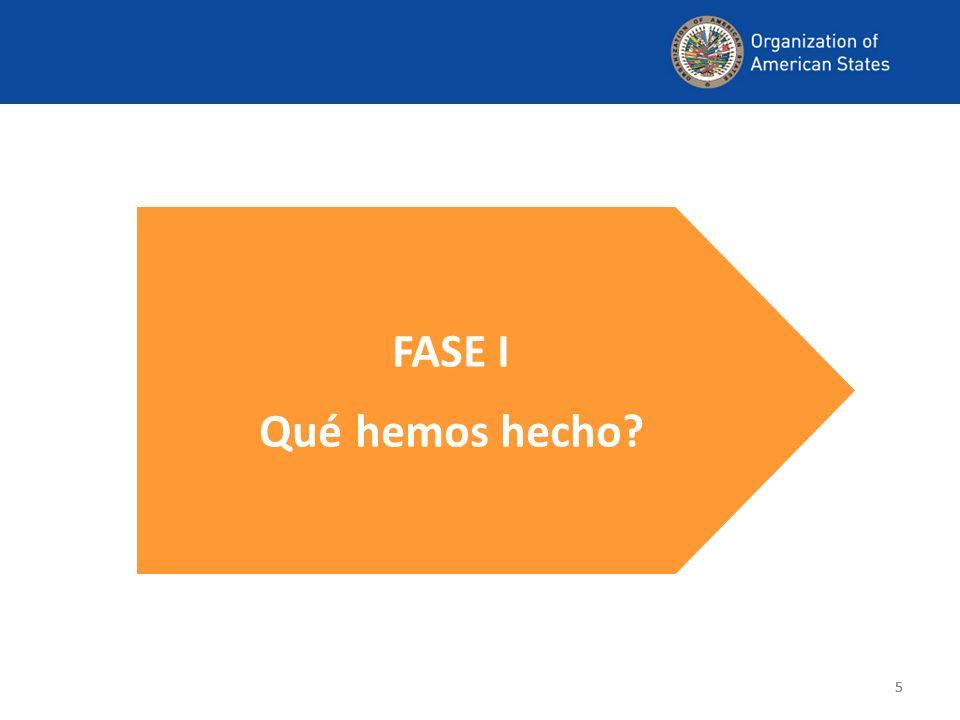 6 Fase I: Qué hemos hecho.(Se incluyen cuadros para mayor revisión al final de esta presentación).