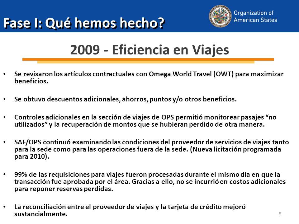 8 2009 - Eficiencia en Viajes Se revisaron los artículos contractuales con Omega World Travel (OWT) para maximizar beneficios.