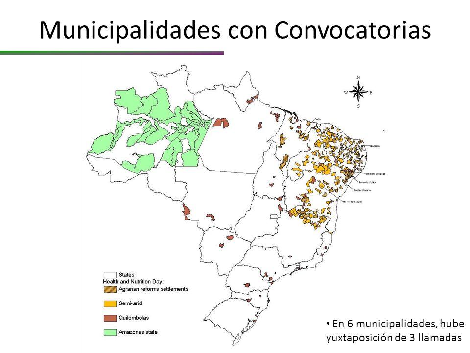 Municipalidades con Convocatorias En 6 municipalidades, hube yuxtaposición de 3 llamadas