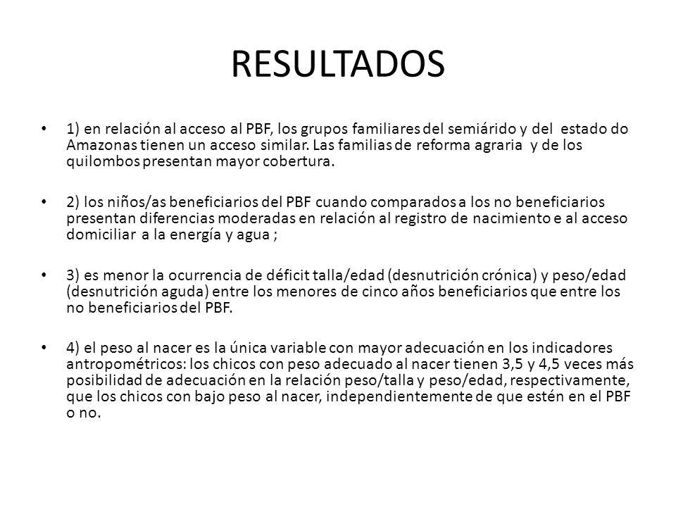 RESULTADOS 1) en relación al acceso al PBF, los grupos familiares del semiárido y del estado do Amazonas tienen un acceso similar.