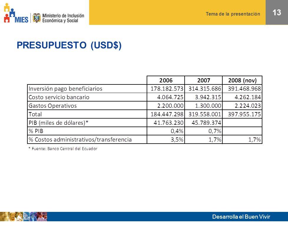 Desarrolla el Buen Vivir Tema de la presentación MECANISMO DE PAGO 12 Sistema de pago a través de bancos privados, cooperativas y Banco Nacional de Fomento.