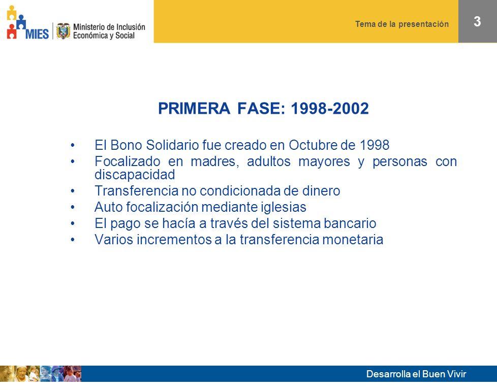Tema de la presentación Desarrolla el Buen Vivir 2 Antecedentes del Bono de Desarrollo Humano