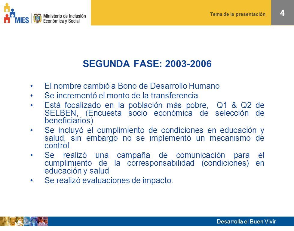 Desarrolla el Buen Vivir Tema de la presentación 4 SEGUNDA FASE: 2003-2006 El nombre cambió a Bono de Desarrollo Humano Se incrementó el monto de la transferencia Está focalizado en la población más pobre, Q1 & Q2 de SELBEN, (Encuesta socio económica de selección de beneficiarios) Se incluyó el cumplimiento de condiciones en educación y salud, sin embargo no se implementó un mecanismo de control.