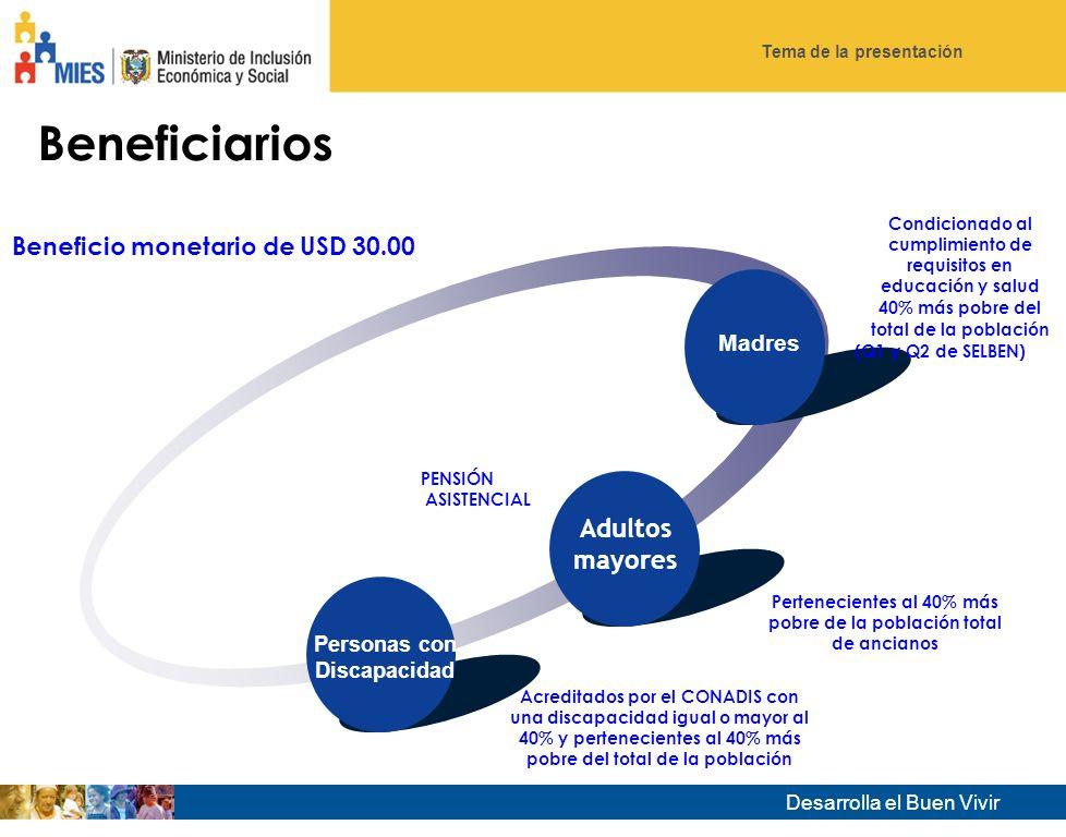 Tema de la presentación Desarrolla el Buen Vivir 11 Características del Bono de Desarrollo Humano