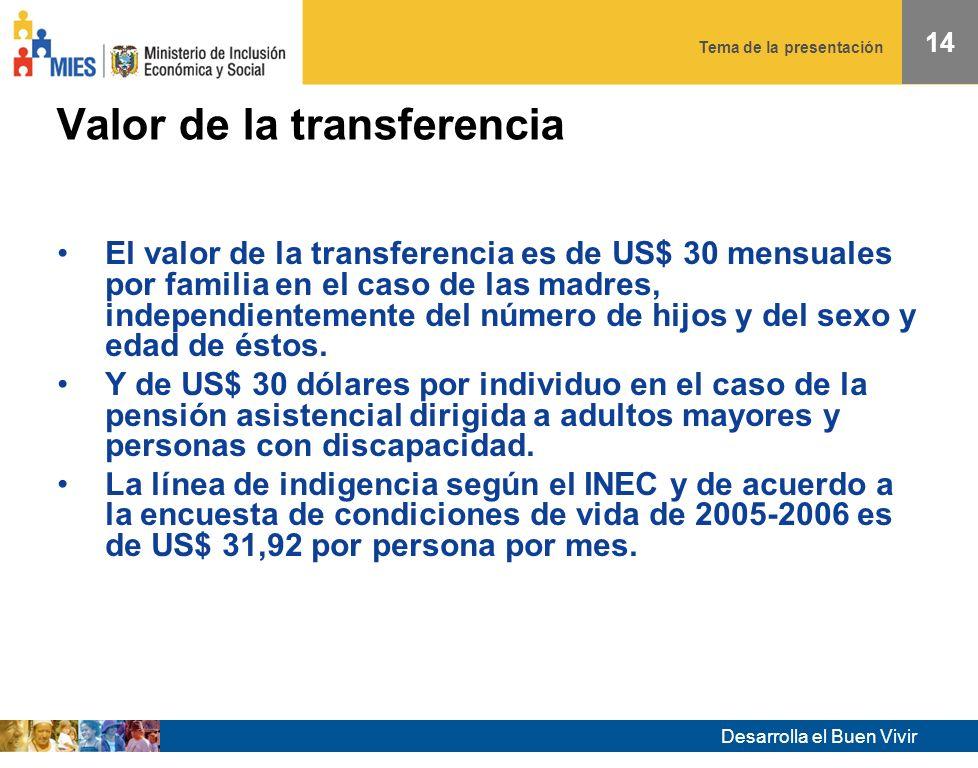 Desarrolla el Buen Vivir Tema de la presentación Mecanismo de pago 13 Sistema de pago a través de bancos privados, cooperativas y banco nacional de fomento.