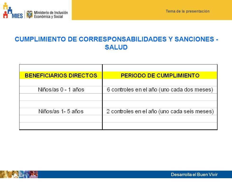 Desarrolla el Buen Vivir Tema de la presentación COMO OPERA LA CORRESPONSABILIDAD EN SALUD DISTRIBUCIÓN DE CARNÉ DE SALUD LLENADO DEL CARNÉ DE SALUD Y CONTROL DE LOS NIÑOS/AS EN LAS UNIDADES OPERATIVAS DE SALUD MONITOREO DEL CUMPLIMIENTO DE LA CORRESPONSABILIDAD CONTROL Y VERIFICACIÓN DE RAZONES INCUMPLIMIENTO