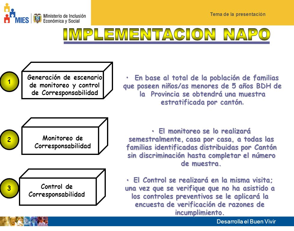 Desarrolla el Buen Vivir Tema de la presentación CARCHI NAPO 1 2 3 PASTAZA Para realizar el monitoreo de la corresponsabilidad, se utilizará una metodología distinta por Provincia