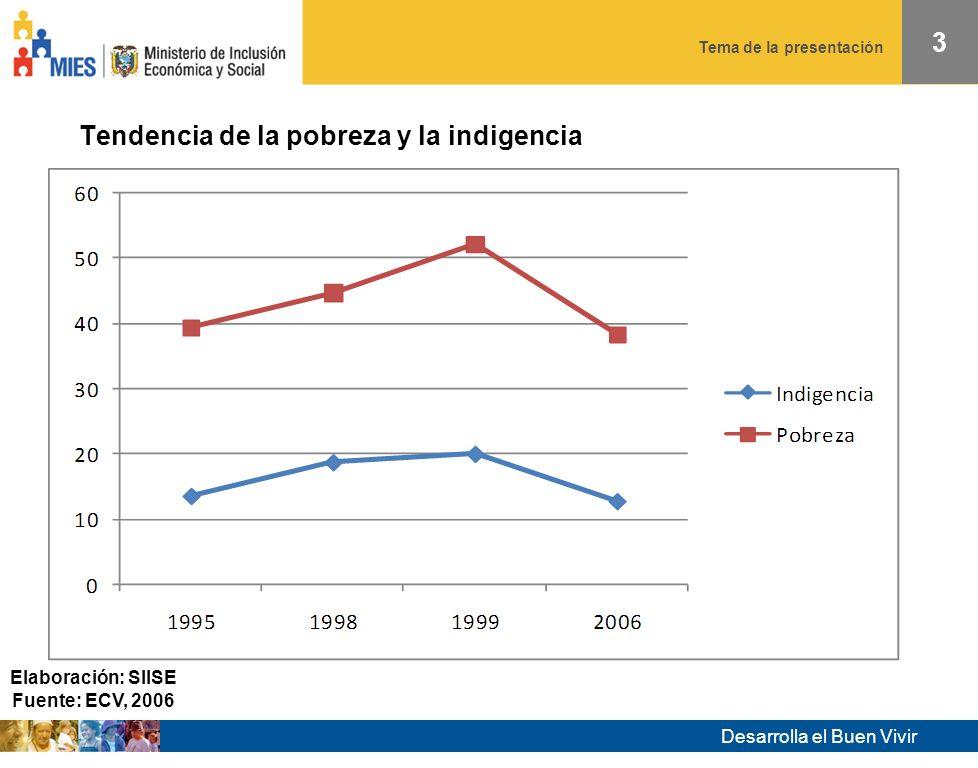 Desarrolla el Buen Vivir Tema de la presentación 3 Tendencia de la pobreza y la indigencia Elaboración: SIISE Fuente: ECV, 2006