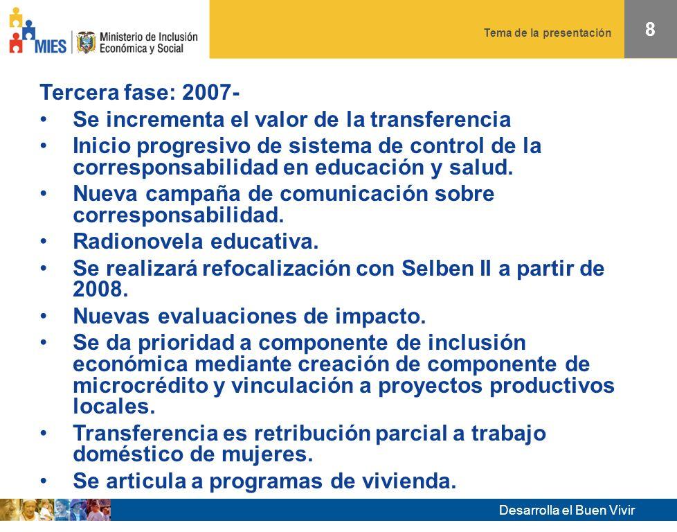 Desarrolla el Buen Vivir Tema de la presentación 7 Segunda fase: 2003-2006 Se lo denomina Bono de Desarrollo Humano Se incrementa valor de la transferencia Se refocaliza en Q1 y Q2 de SELBEN, encuesta de caracterización socioeconómica Se condiciona la transferencia a educación y salud pero no se establece un sistema de control del cumplimiento de las condicionalidades Solo se realiza campaña de comunicación Se evalúa el impacto del programa