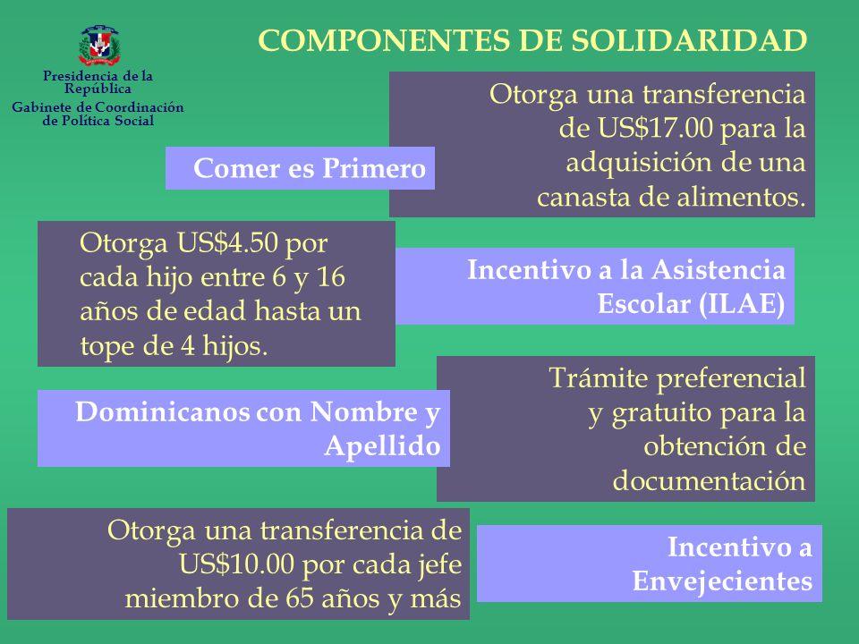 COMPONENTES DE SOLIDARIDAD Otorga una transferencia de US$17.00 para la adquisición de una canasta de alimentos.