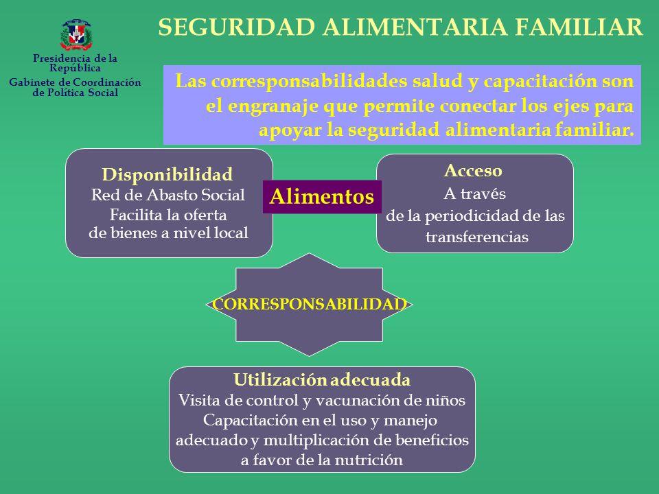 SEGURIDAD ALIMENTARIA FAMILIAR Las corresponsabilidades salud y capacitación son el engranaje que permite conectar los ejes para apoyar la seguridad alimentaria familiar.
