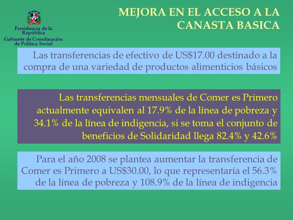 MEJORA EN EL ACCESO A LA CANASTA BASICA Las transferencias mensuales de Comer es Primero actualmente equivalen al 17.9% de la línea de pobreza y 34.1% de la línea de indigencia, si se toma el conjunto de beneficios de Solidaridad llega 82.4% y 42.6% Las transferencias de efectivo de US$17.00 destinado a la compra de una variedad de productos alimenticios básicos Para el año 2008 se plantea aumentar la transferencia de Comer es Primero a US$30.00, lo que representaría el 56.3% de la línea de pobreza y 108.9% de la línea de indigencia Presidencia de la República Gabinete de Coordinación de Política Social