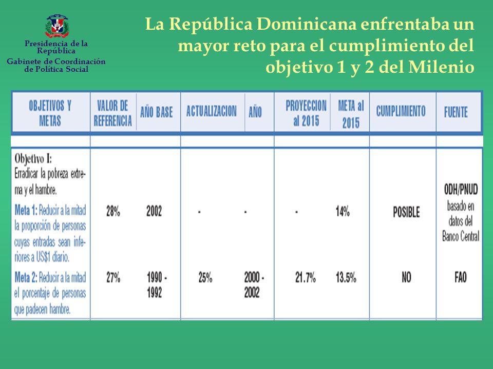 La República Dominicana enfrentaba un mayor reto para el cumplimiento del objetivo 1 y 2 del Milenio Presidencia de la República Gabinete de Coordinación de Política Social