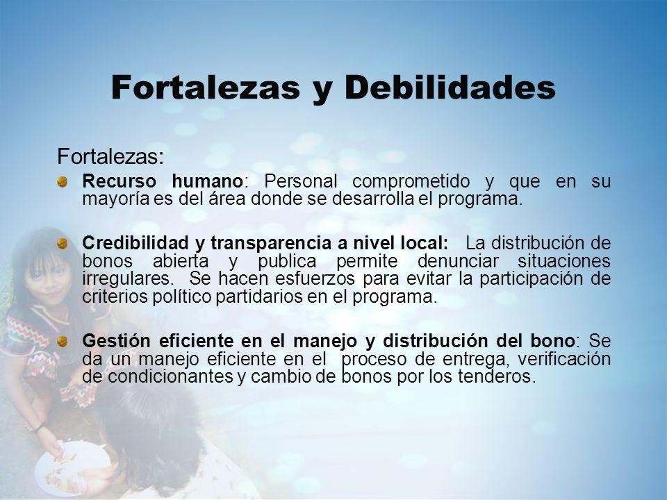 Fortalezas y Debilidades Fortalezas: Recurso humano: Personal comprometido y que en su mayoría es del área donde se desarrolla el programa. Credibilid