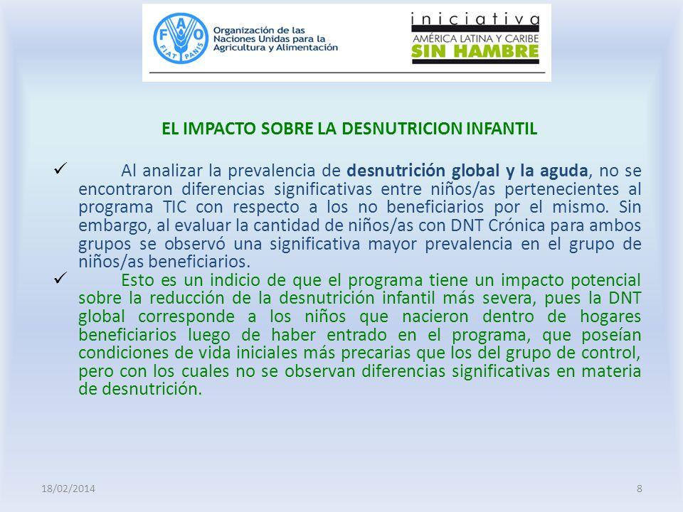 EL IMPACTO SOBRE LA DESNUTRICION INFANTIL Al analizar la prevalencia de desnutrición global y la aguda, no se encontraron diferencias significativas e