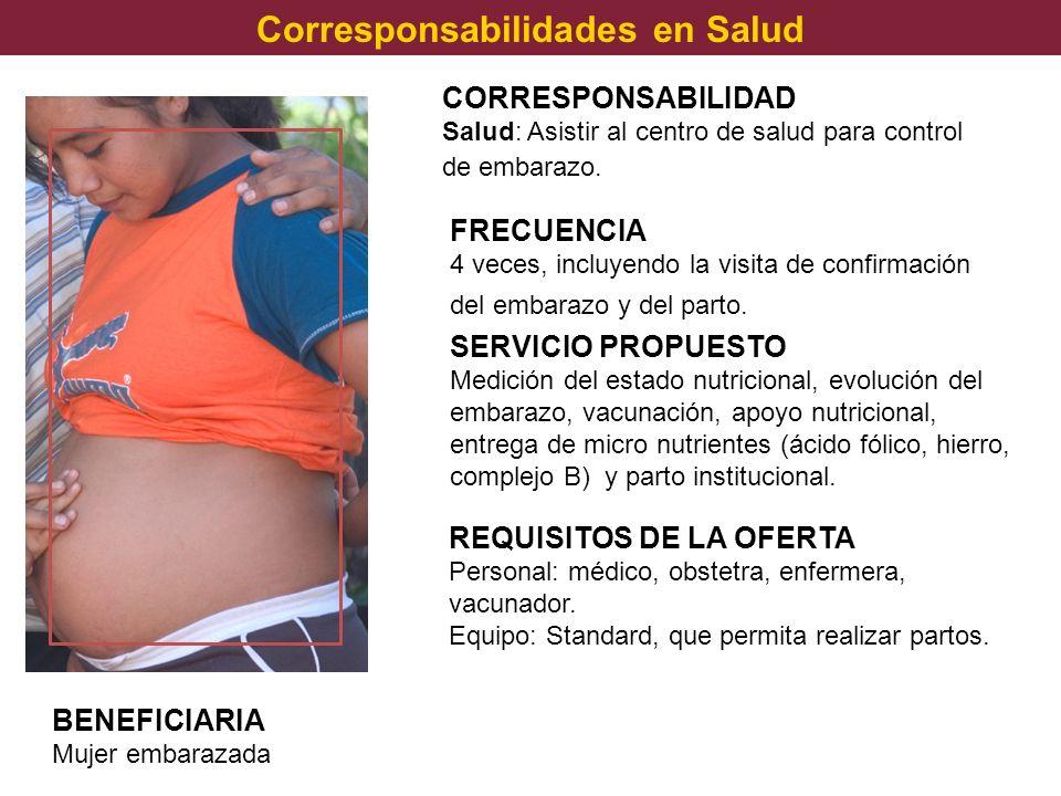 Corresponsabilidades en Salud BENEFICIARIA Mujer embarazada CORRESPONSABILIDAD Salud: Asistir al centro de salud para control de embarazo. FRECUENCIA
