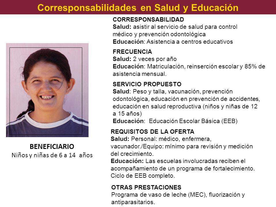 BENEFICIARIO Niños y niñas de 6 a 14 años CORRESPONSABILIDAD Salud: asistir al servicio de salud para control médico y prevención odontológica Educaci