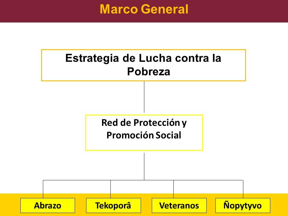 Marco General Estrategia de Lucha contra la Pobreza AbrazoTekoporâVeteranosÑopytyvo Red de Protección y Promoción Social