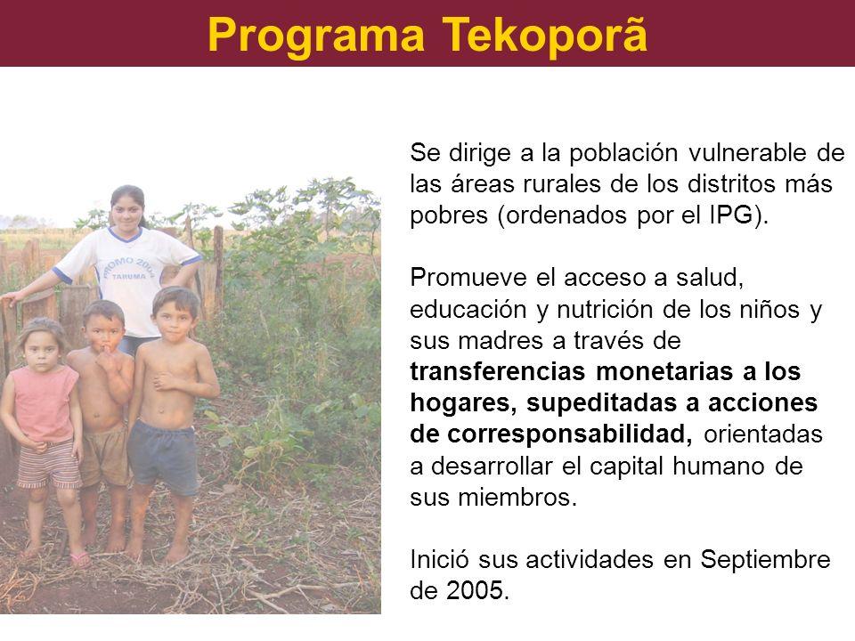 Programa Tekoporã Se dirige a la población vulnerable de las áreas rurales de los distritos más pobres (ordenados por el IPG). Promueve el acceso a sa