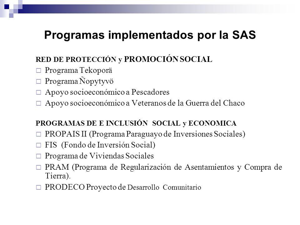 Programas implementados por la SAS RED DE PROTECCIÓN y PROMOCIÓN SOCIAL Programa Tekoporä Programa Ñopytyvö Apoyo socioeconómico a Pescadores Apoyo so
