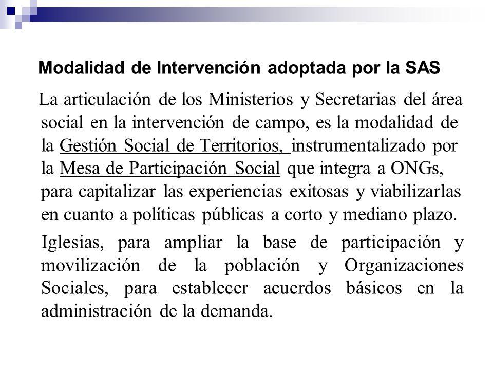 Modalidad de Intervención adoptada por la SAS La articulación de los Ministerios y Secretarias del área social en la intervención de campo, es la moda
