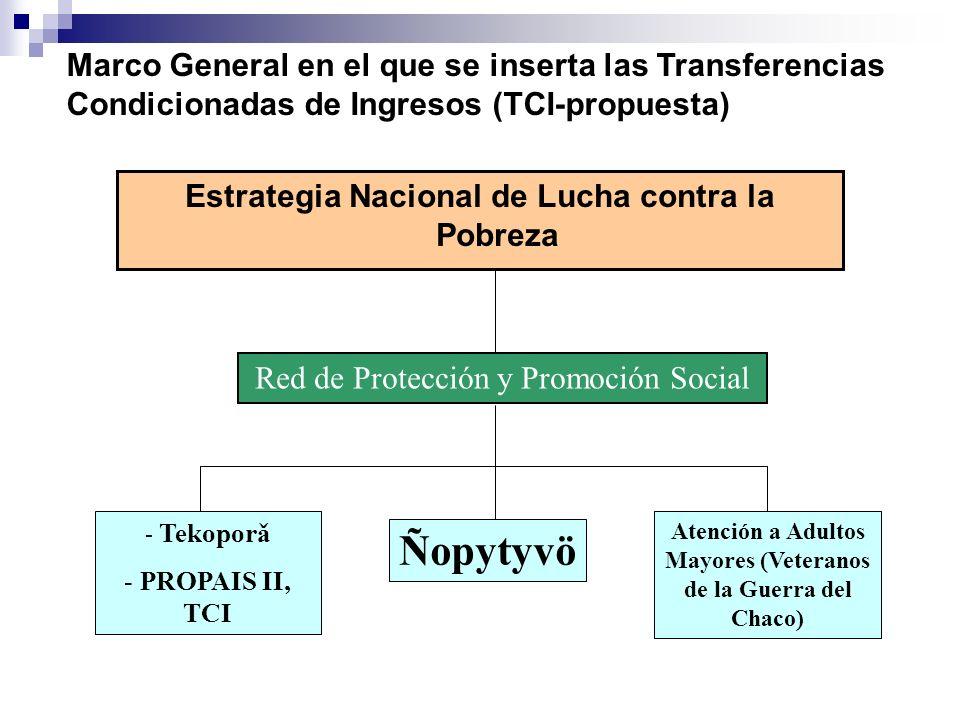 Marco General en el que se inserta las Transferencias Condicionadas de Ingresos (TCI-propuesta) Estrategia Nacional de Lucha contra la Pobreza Red de