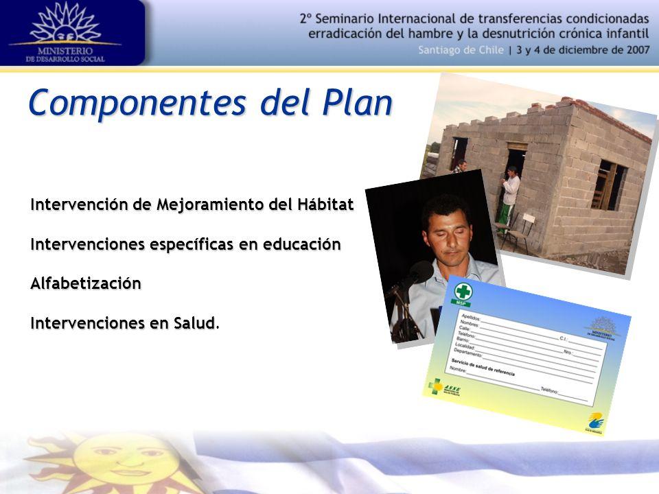 Componentes del Plan Intervención de Mejoramiento del Hábitat Intervenciones específicas en educación Alfabetización Intervenciones en Salud Intervenciones en Salud.