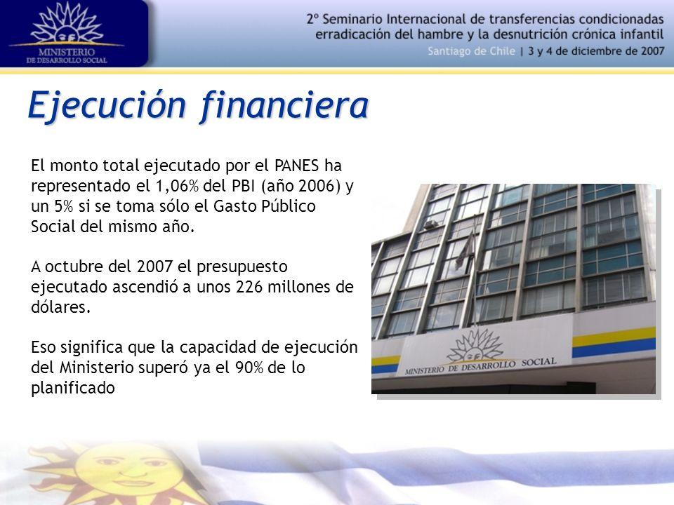 Ejecución financiera El monto total ejecutado por el PANES ha representado el 1,06% del PBI (año 2006) y un 5% si se toma sólo el Gasto Público Social del mismo año.