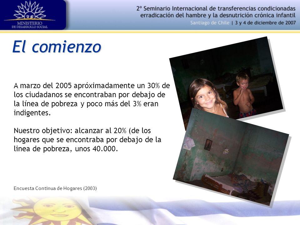 El comienzo A marzo del 2005 apróximadamente un 30% de los ciudadanos se encontraban por debajo de la línea de pobreza y poco más del 3% eran indigentes.