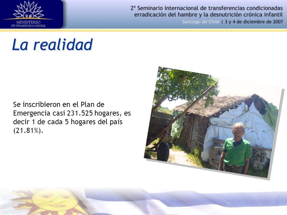 La realidad Se inscribieron en el Plan de Emergencia casi 231.525 hogares, es decir 1 de cada 5 hogares del país (21.81%).