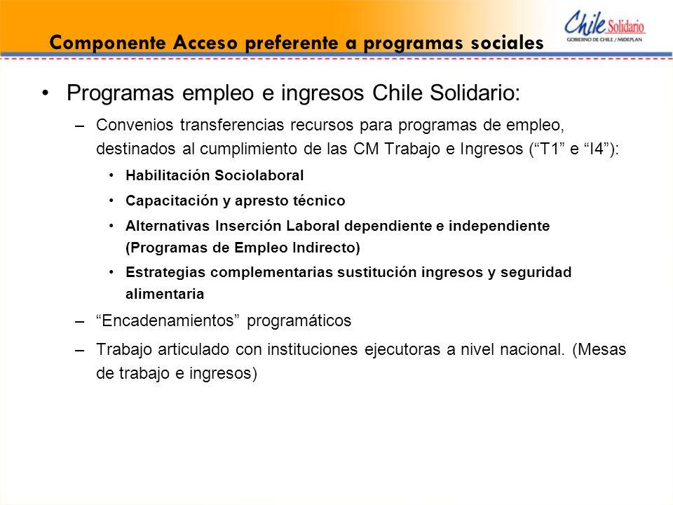 Programas empleo e ingresos Chile Solidario: –Convenios transferencias recursos para programas de empleo, destinados al cumplimiento de las CM Trabajo