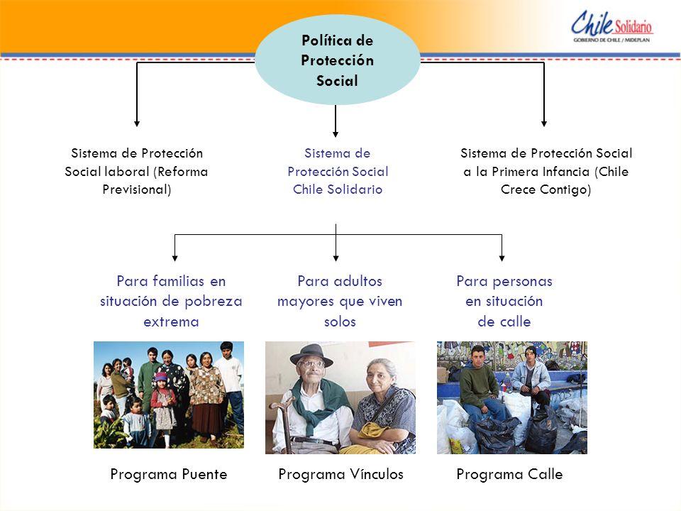 Sistema de Protección Social Chile Solidario Sistema de Protección Social laboral (Reforma Previsional) Sistema de Protección Social a la Primera Infa