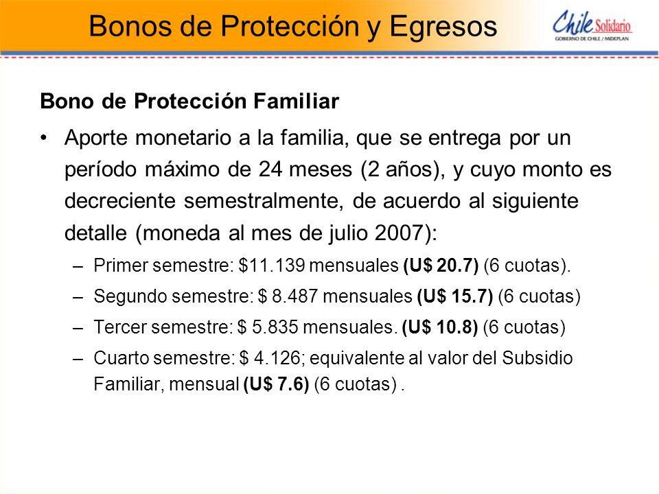 Bonos de Protección y Egresos Bono de Protección Familiar Aporte monetario a la familia, que se entrega por un período máximo de 24 meses (2 años), y cuyo monto es decreciente semestralmente, de acuerdo al siguiente detalle (moneda al mes de julio 2007): –Primer semestre: $11.139 mensuales (U$ 20.7) (6 cuotas).
