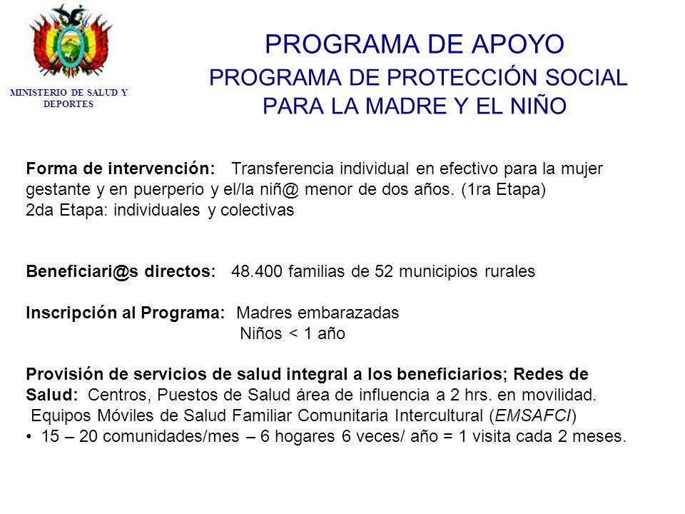 PROGRAMA DE APOYO PROGRAMA DE PROTECCIÓN SOCIAL PARA LA MADRE Y EL NIÑO Forma de intervención:Transferencia individual en efectivo para la mujer gesta