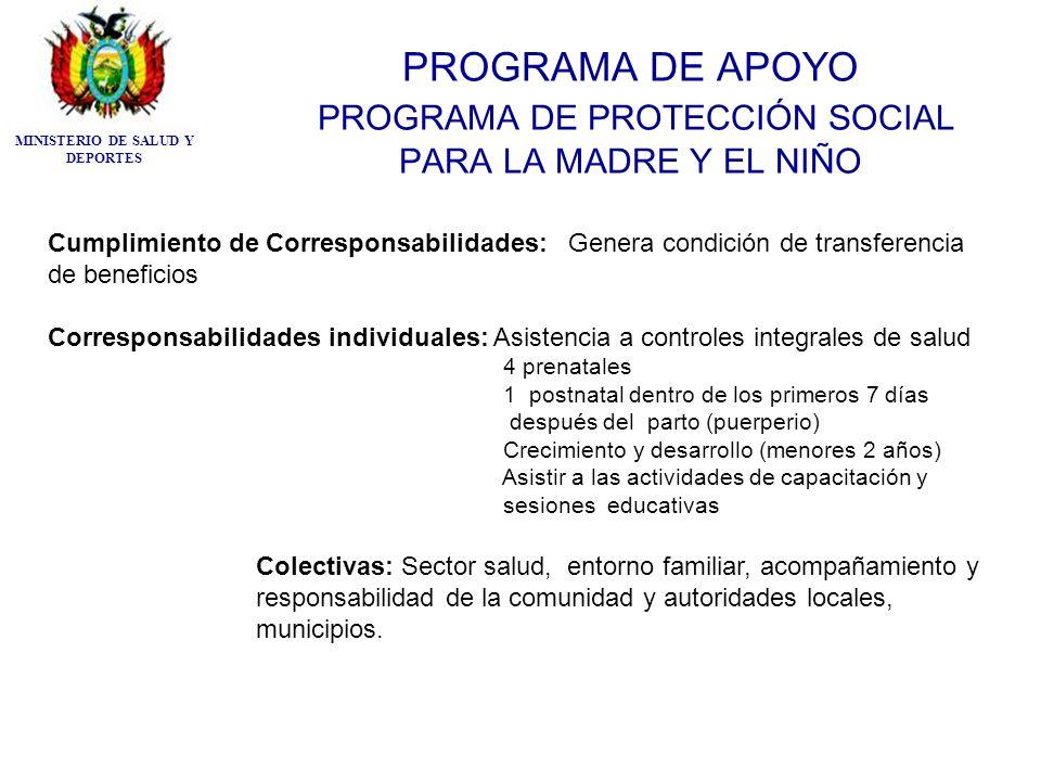 PROGRAMA DE APOYO PROGRAMA DE PROTECCIÓN SOCIAL PARA LA MADRE Y EL NIÑO Cumplimiento de Corresponsabilidades: Genera condición de transferencia de ben