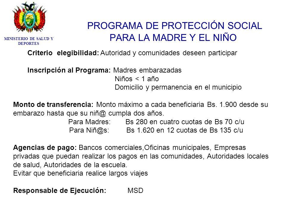 PROGRAMA DE PROTECCIÓN SOCIAL PARA LA MADRE Y EL NIÑO Criterio elegibilidad: Autoridad y comunidades deseen participar Inscripción al Programa: Madres