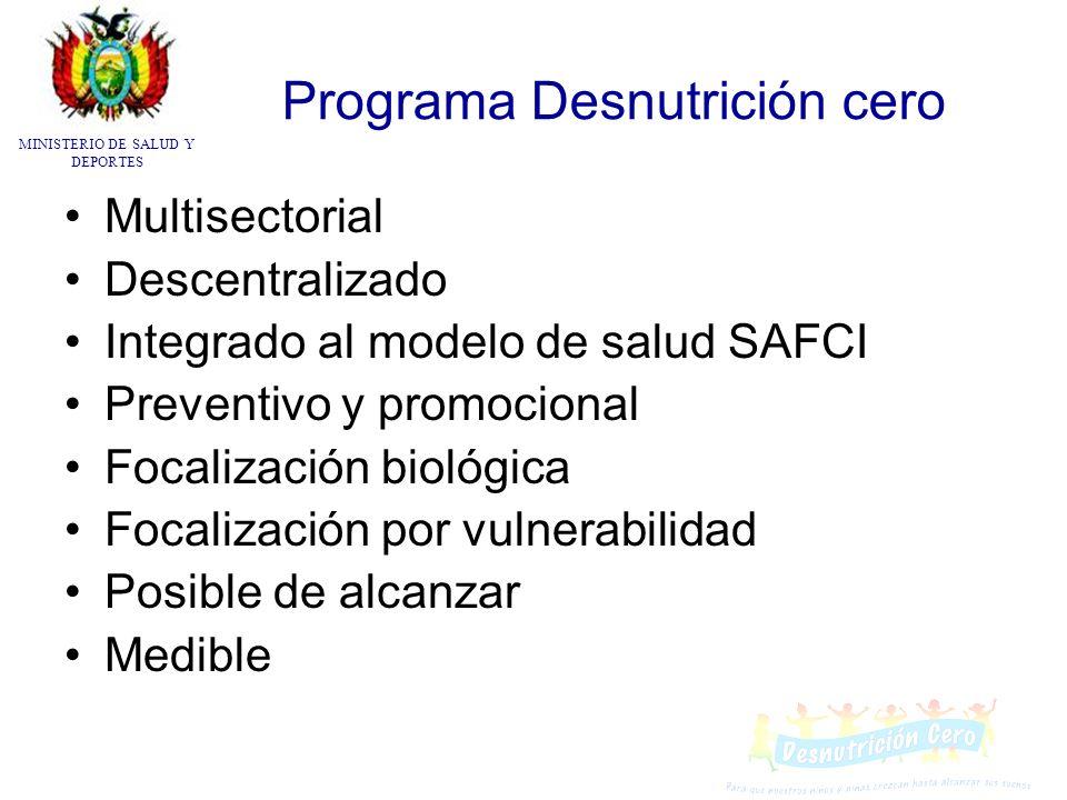 Programa Desnutrición cero Multisectorial Descentralizado Integrado al modelo de salud SAFCI Preventivo y promocional Focalización biológica Focalizac
