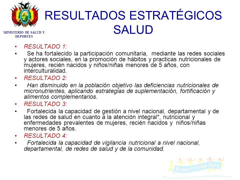 INTERVENCIONES Promoción de la lactancia (asesoramiento individual y grupal) Promoción de la alimentación complementaria Alimento complementario.