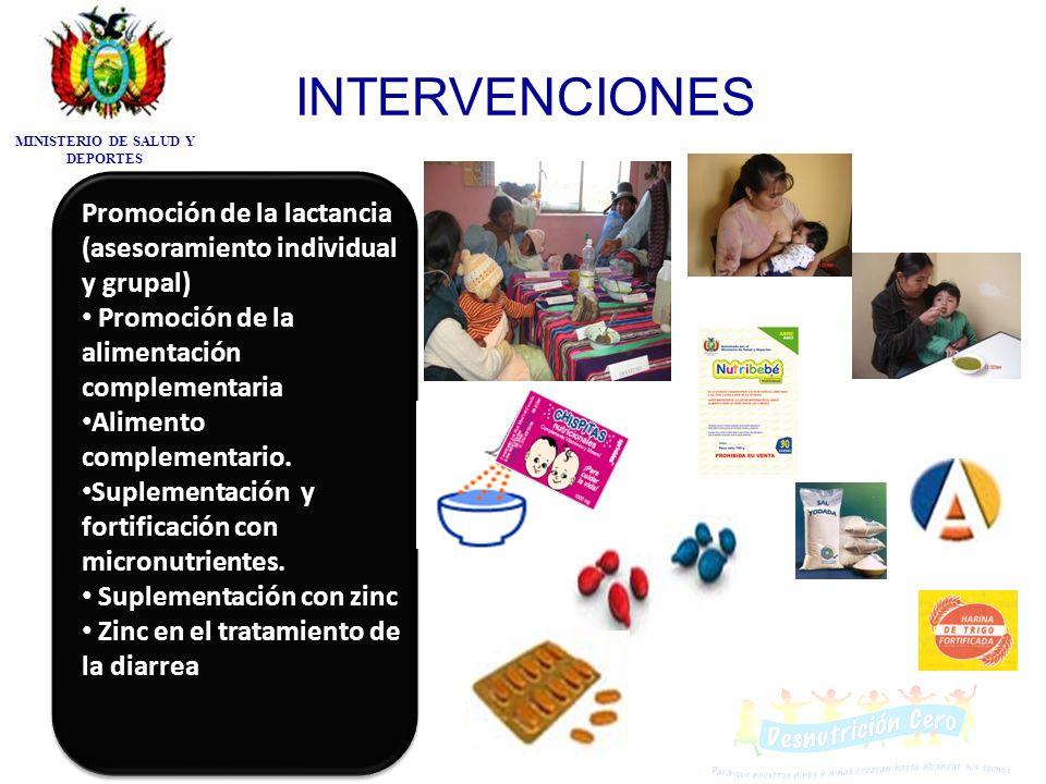 INTERVENCIONES Promoción de la lactancia (asesoramiento individual y grupal) Promoción de la alimentación complementaria Alimento complementario. Supl