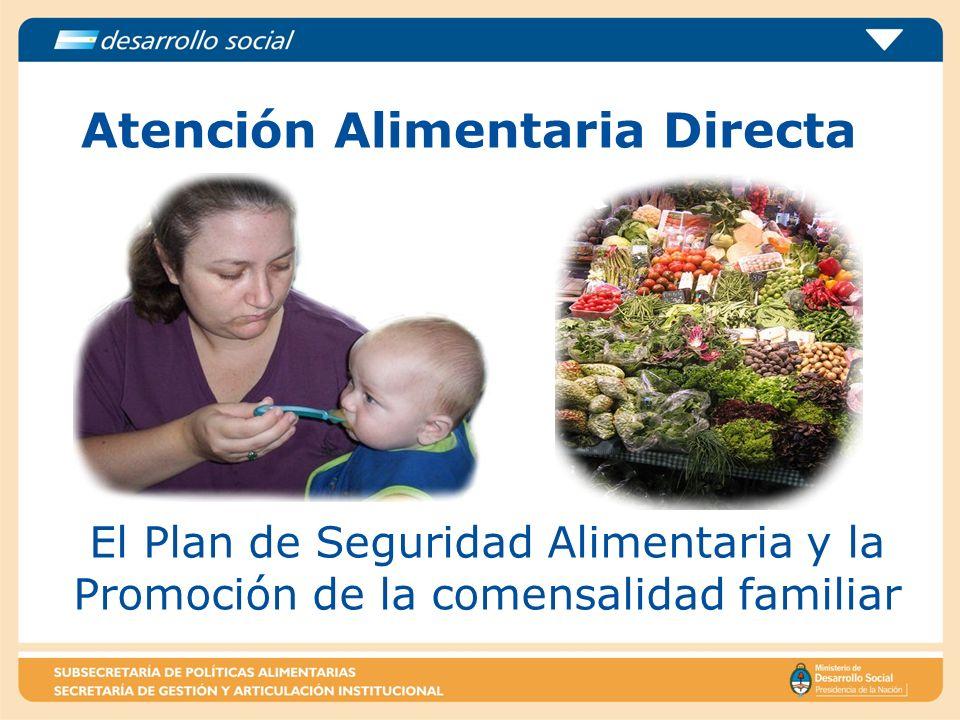 El Plan de Seguridad Alimentaria y la Promoción de la comensalidad familiar Atención Alimentaria Directa