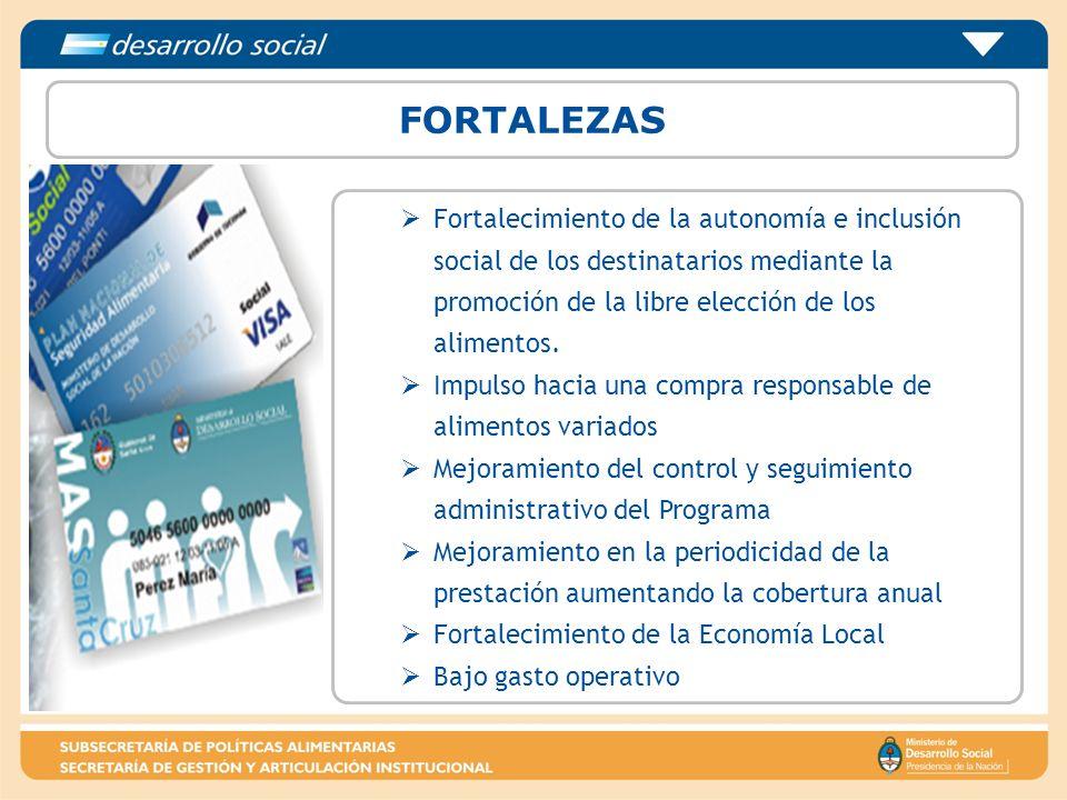 FORTALEZAS Fortalecimiento de la autonomía e inclusión social de los destinatarios mediante la promoción de la libre elección de los alimentos. Impuls
