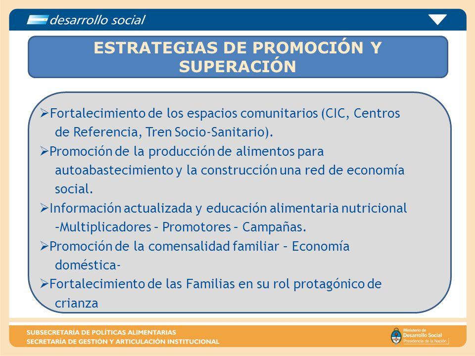 ESTRATEGIAS DE PROMOCIÓN Y SUPERACIÓN Fortalecimiento de los espacios comunitarios (CIC, Centros de Referencia, Tren Socio-Sanitario). Promoción de la