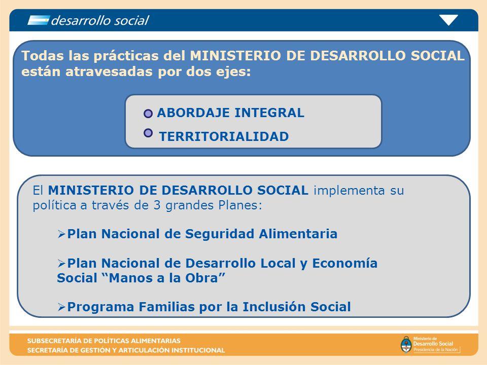 El MINISTERIO DE DESARROLLO SOCIAL implementa su política a través de 3 grandes Planes: Plan Nacional de Seguridad Alimentaria Plan Nacional de Desarr