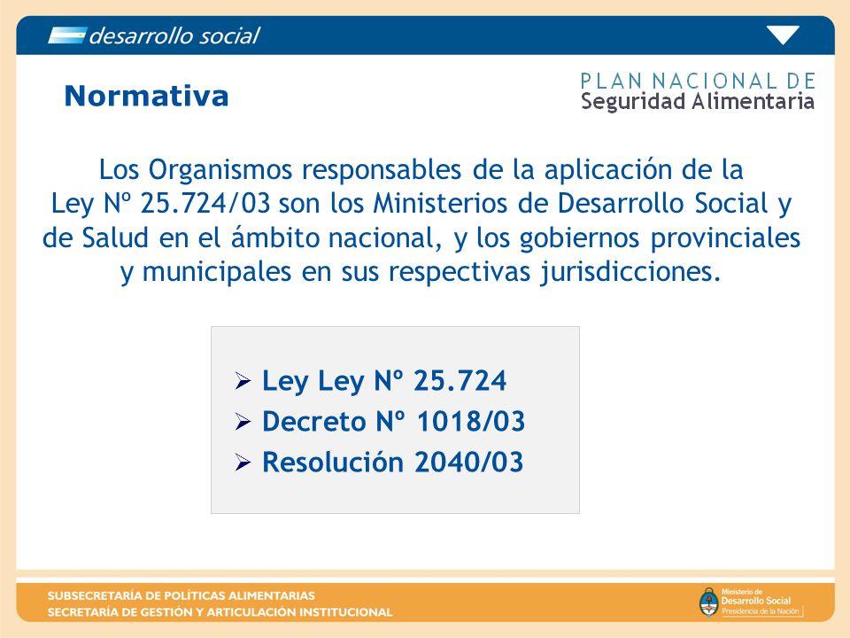 Ley Ley Nº 25.724 Decreto Nº 1018/03 Resolución 2040/03 Los Organismos responsables de la aplicación de la Ley Nº 25.724/03 son los Ministerios de Des