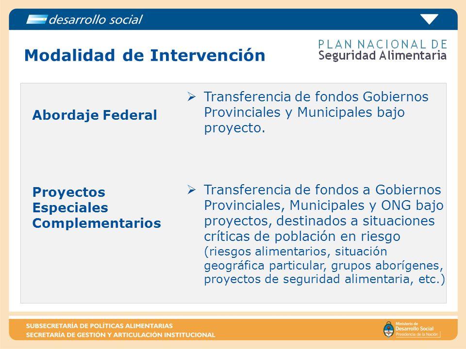 Abordaje Federal Transferencia de fondos Gobiernos Provinciales y Municipales bajo proyecto. Transferencia de fondos a Gobiernos Provinciales, Municip