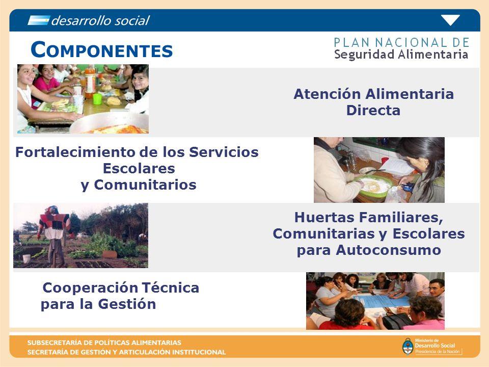 Atención Alimentaria Directa Fortalecimiento de los Servicios Escolares y Comunitarios Cooperación Técnica para la Gestión Huertas Familiares, Comunit
