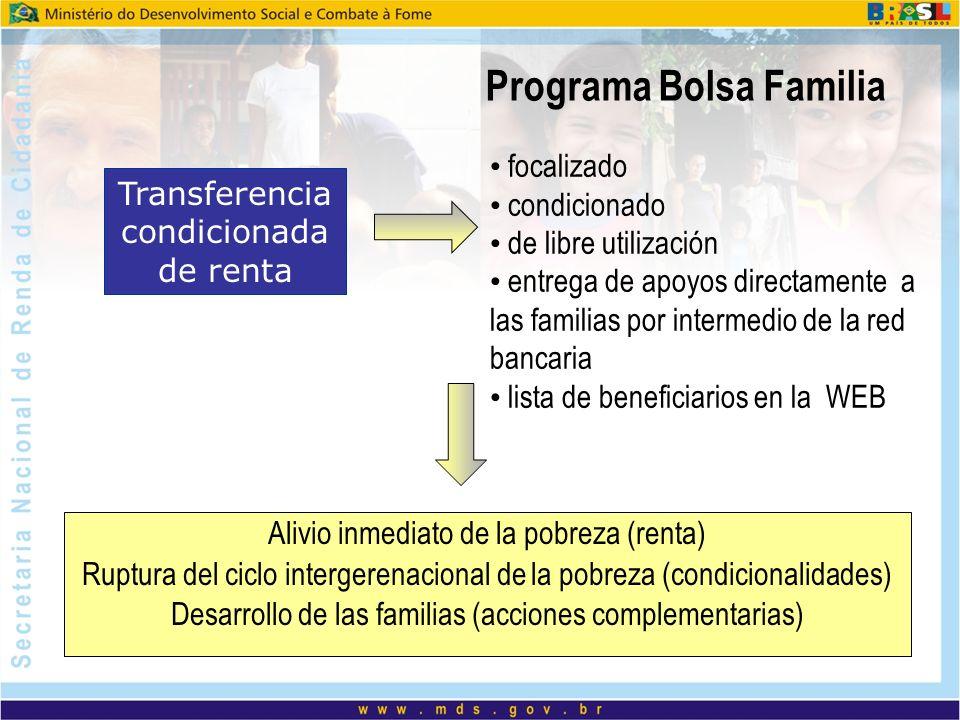 Programas Complementarios ao PBF Articulación de programas Atuación de la CGPBFObservaciones Apoyar la focalización de los programas sociales Com informações sobre o público-alvo a partir de los datos del Registro Único.